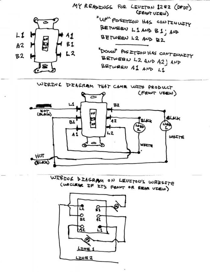 manual transfer switch from generator to inverter