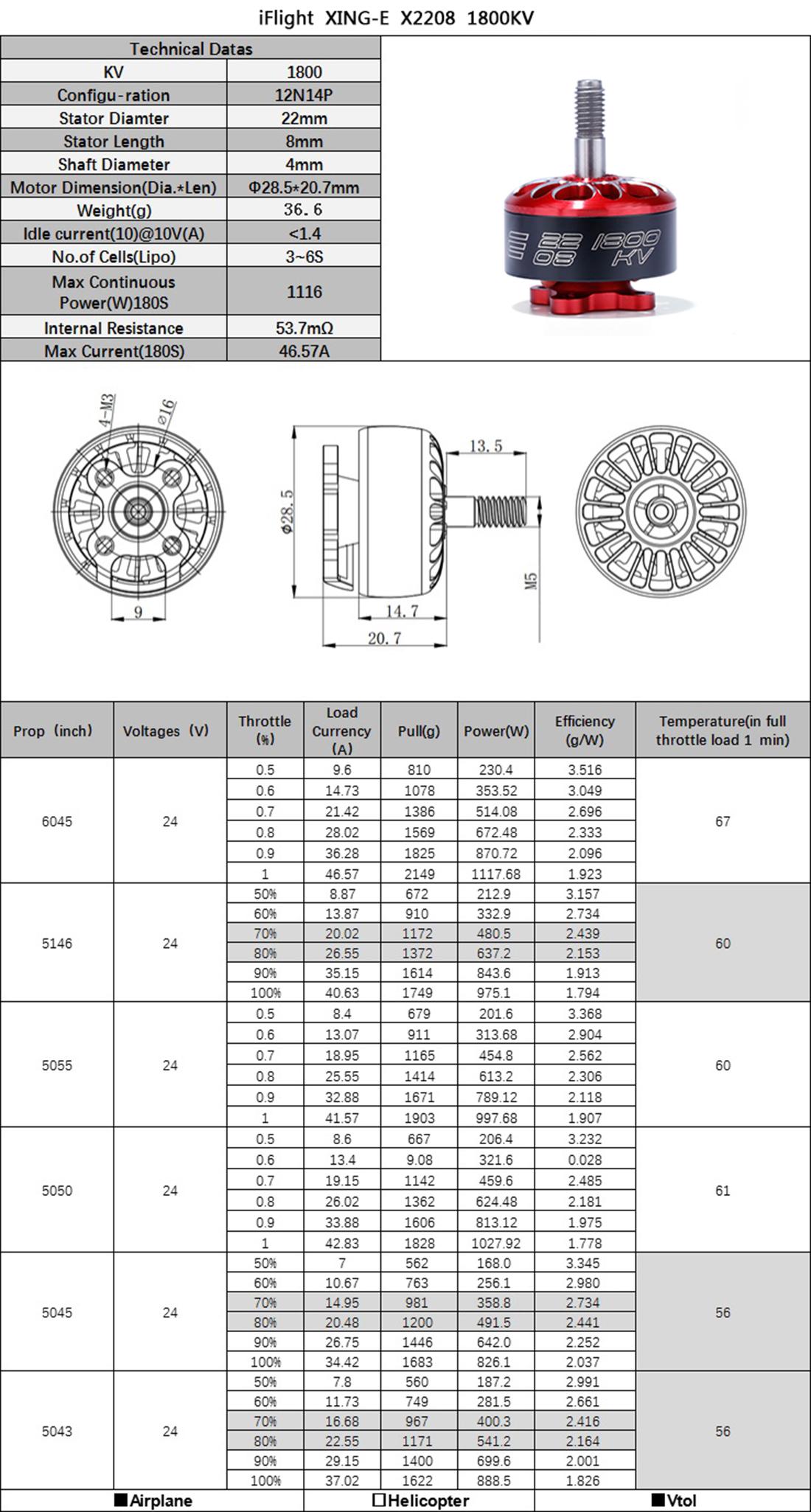 Iflight Xing E 2 6s Fpv Motor Kv Kv Kv