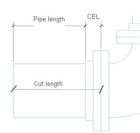 cut-length