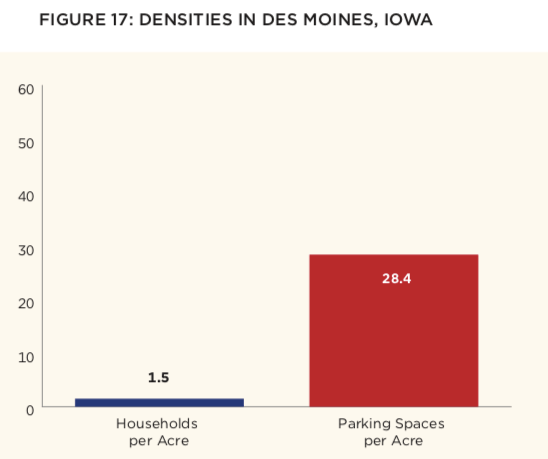 Graph: Research Institute for Housing America
