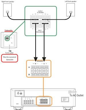 Powered Subwoofer Wiring Diagram  Somurich