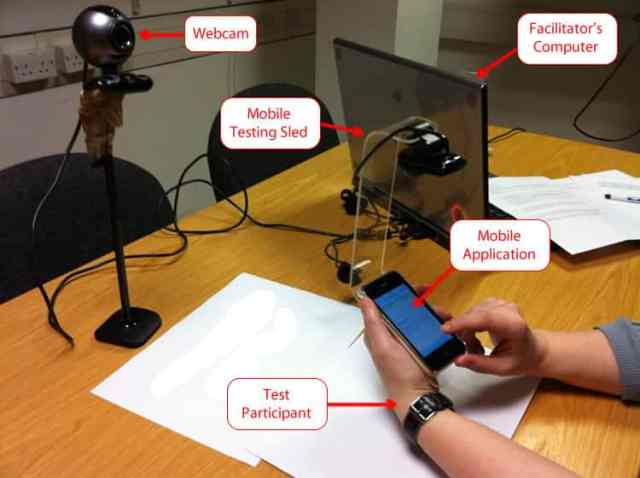 The typical setup for usability testing on mobile (Image Source: Lorraine Patterson (edited))