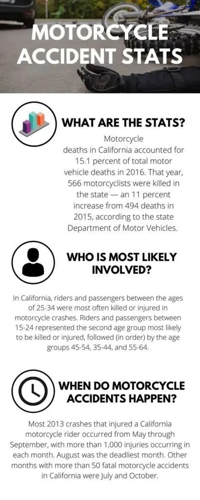 Motorcycle-Stats