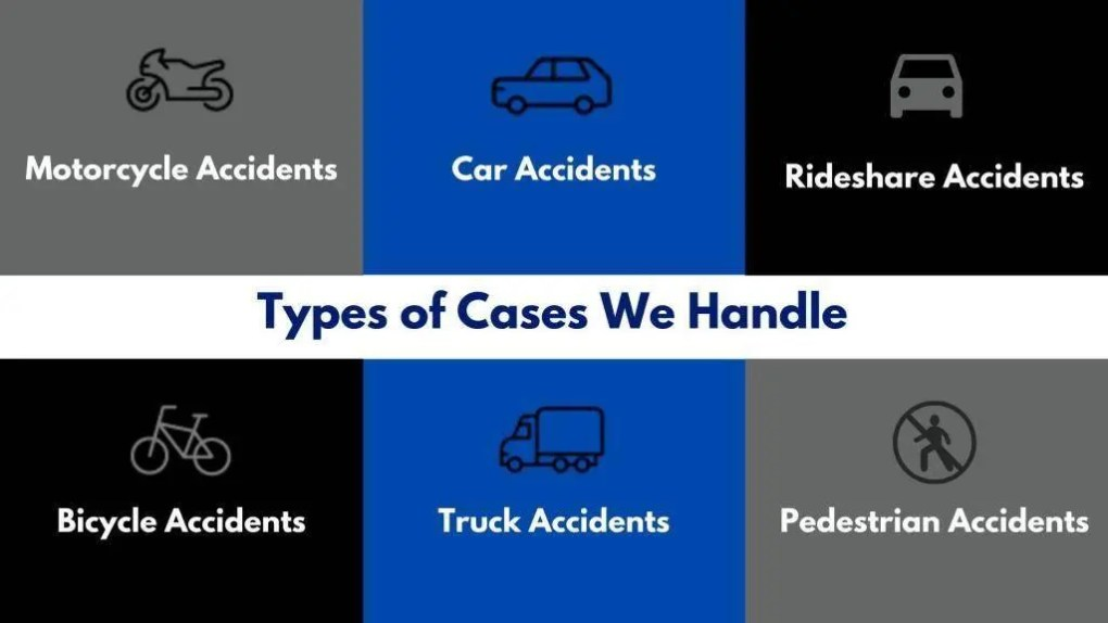 Types-of-Cases-We-Handle