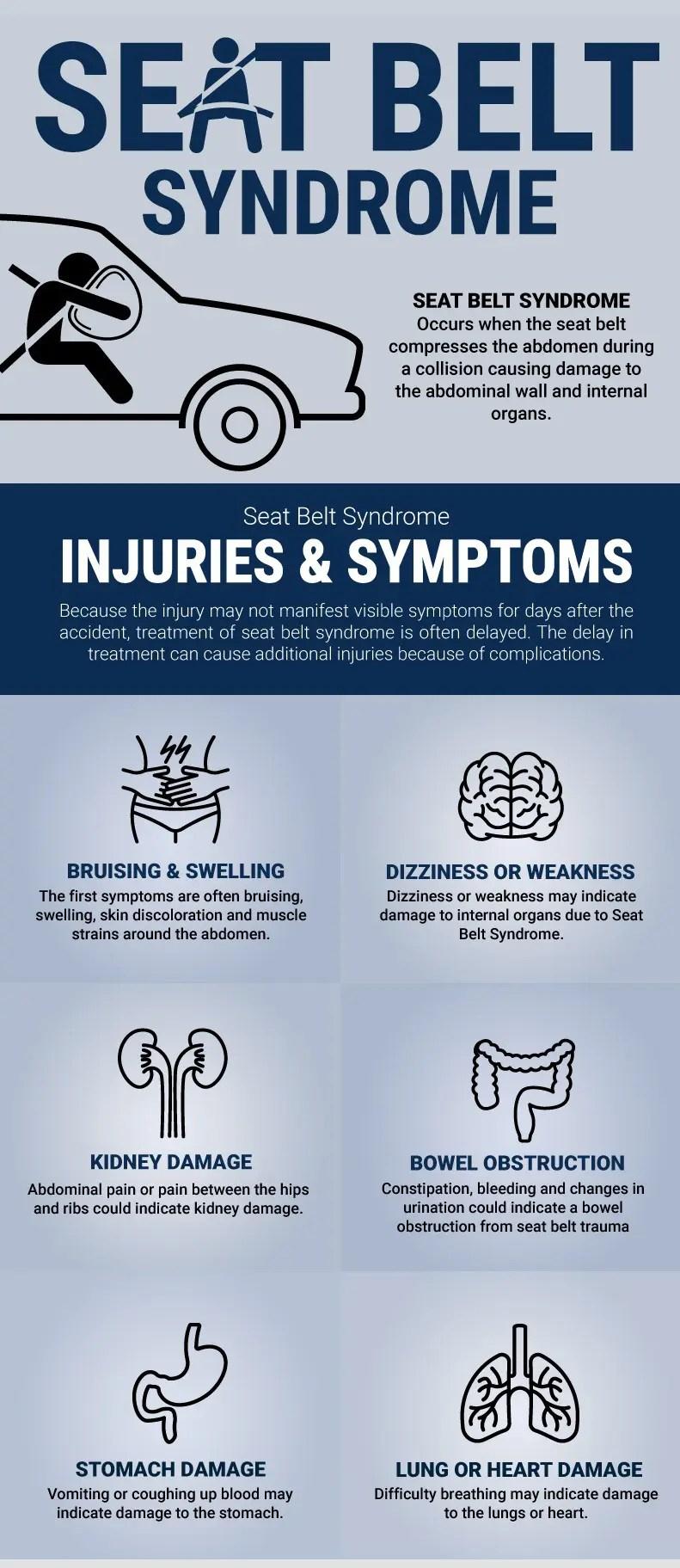 seat belt injuries