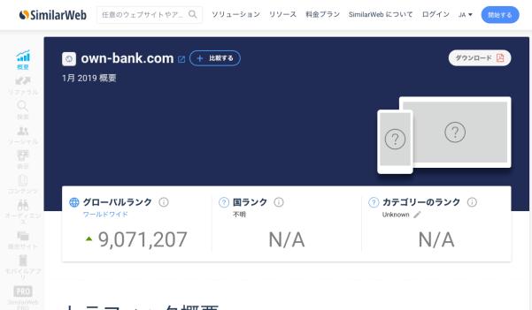 シミラーウェブ OWN BANK