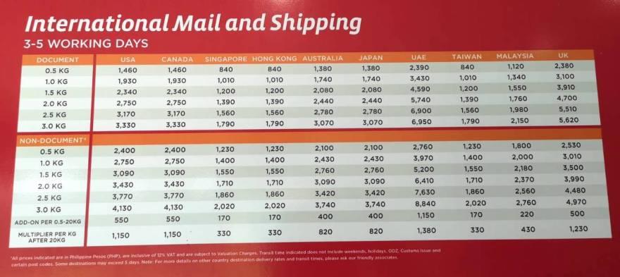 フィリピンのLBCの日本への発送、日数と価格表
