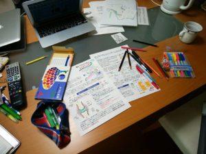 うさぴこレター製作中の机の上