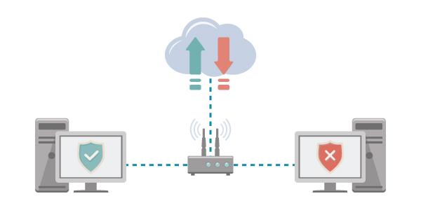 Advanced Settings for Cellular Gateways