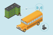 School Bus Mobile Hot Spots