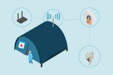 Enabling Secure Healthcare Connectivity for Temporary Facilities