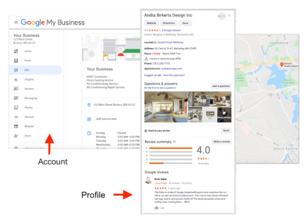 Buy-Google-Business-Reviews-768x552