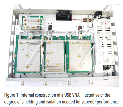 Figure 1: Internal construction of a USB VNA, illustrative of the degree of shielding and isolation needed for superior performance