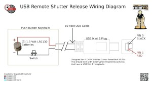 Usb Mobius Wiring Diagram | USB Wiring Diagram