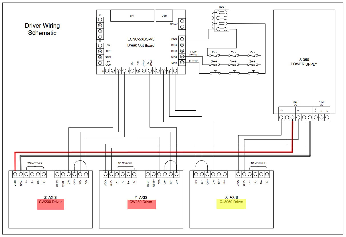 Cnc Usb Wiring Diagram Wiring Diagram