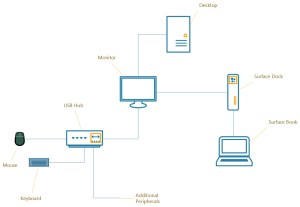 Wiring Diagram Of Microsoft Powered 4 Port Usb Hub | USB