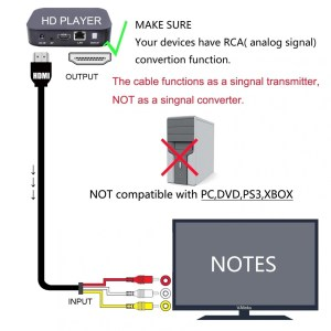 Micro Usb To Hdmi Cablle Wiring Diagram   USB Wiring Diagram