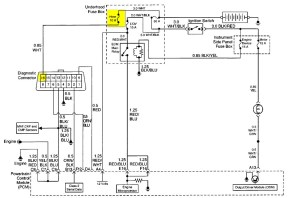 Wiring Diagram For Obd2 Port To Usb | USB Wiring Diagram