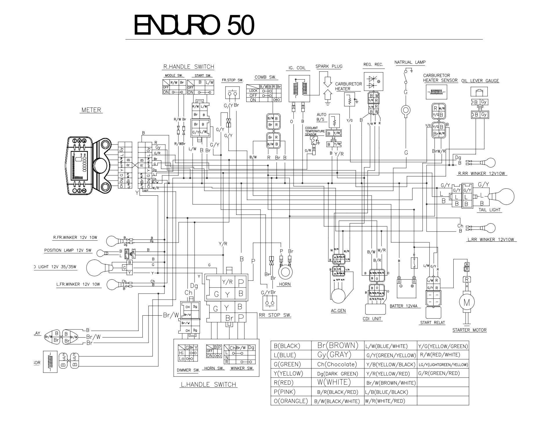 Wiring Diagram Sm T350 To Usb Hstdwire