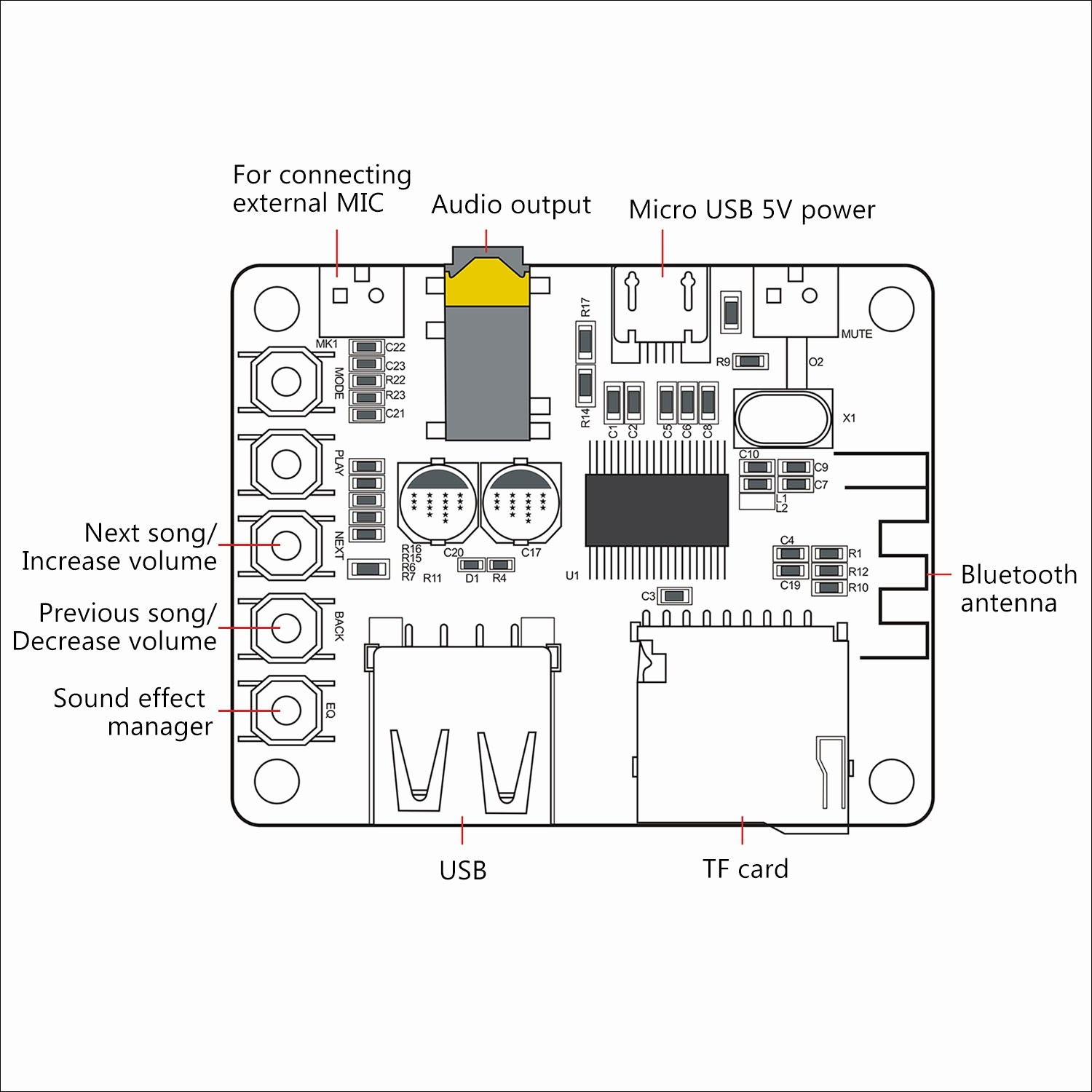Micro Usb To Audio Wiring Diagram