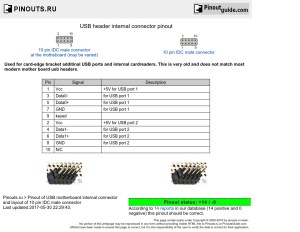 Usb Header Internal Connector Pinout Diagram @ Pinoutsru