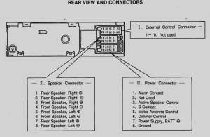Usb To Stereo Wiring Diagram | USB Wiring Diagram
