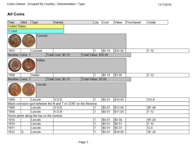 Group by Type Sample Report