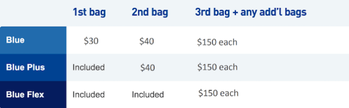 united-delta-jetblue-air-canada-american-airlines-alaska-southwest-checked-bags-fee-1