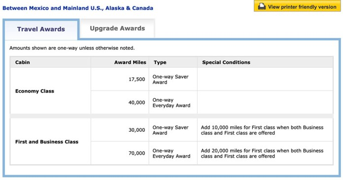 united-mileage-plus-award-ticket-dynamic-pricing-10