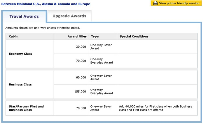 united-mileage-plus-award-ticket-dynamic-pricing-5