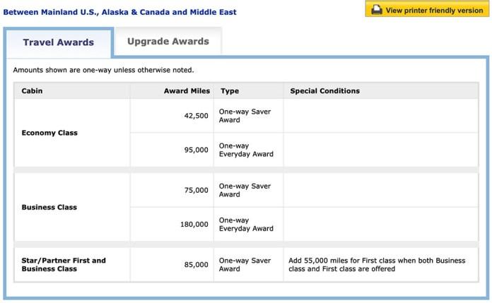 united-mileage-plus-award-ticket-dynamic-pricing-6
