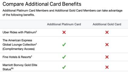 american-express-authorized-user-bonuses-amex-platinum-1