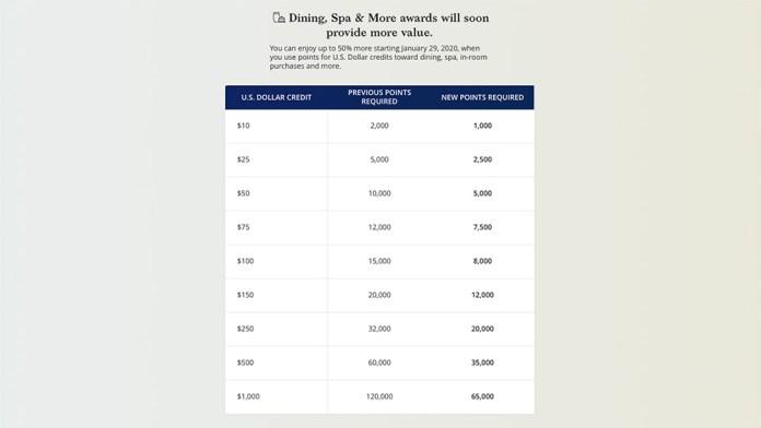 hyatt-new-chart-2020-spa.jpg