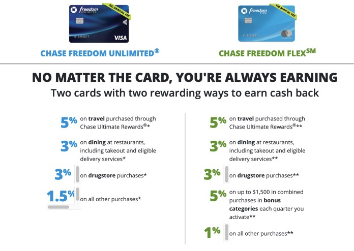 chase-freedom-flex-vs-unlimited