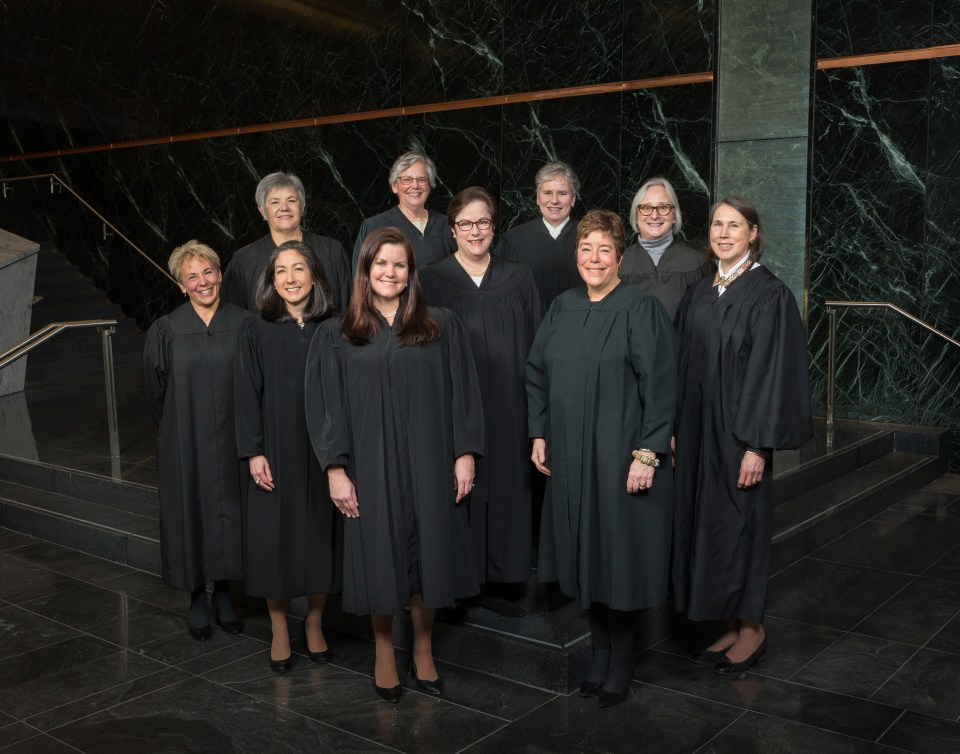 Female Federal Judges 2017