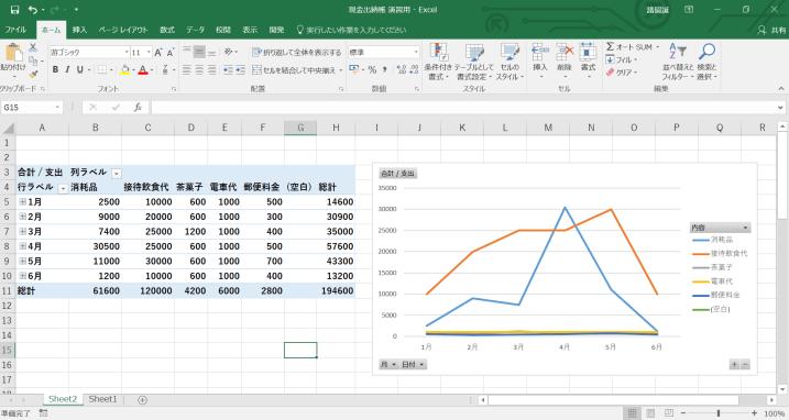 エクセル現金出納帳の分析