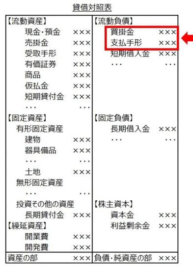 貸借対照表8