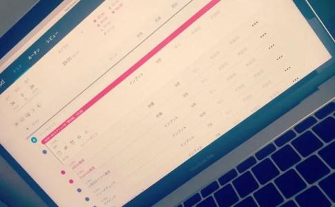 TaskChuteCloudを3年使い続けてわかった!使い方のポイント5選