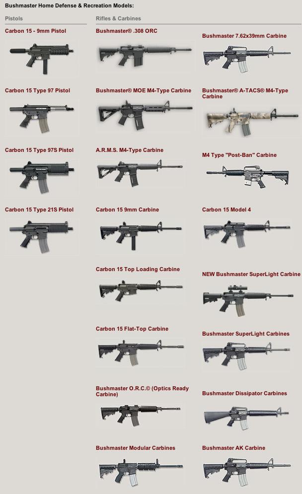 Bushmaster Models