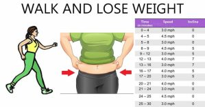 How Many Steps a Day Can Help You Lose Weight.