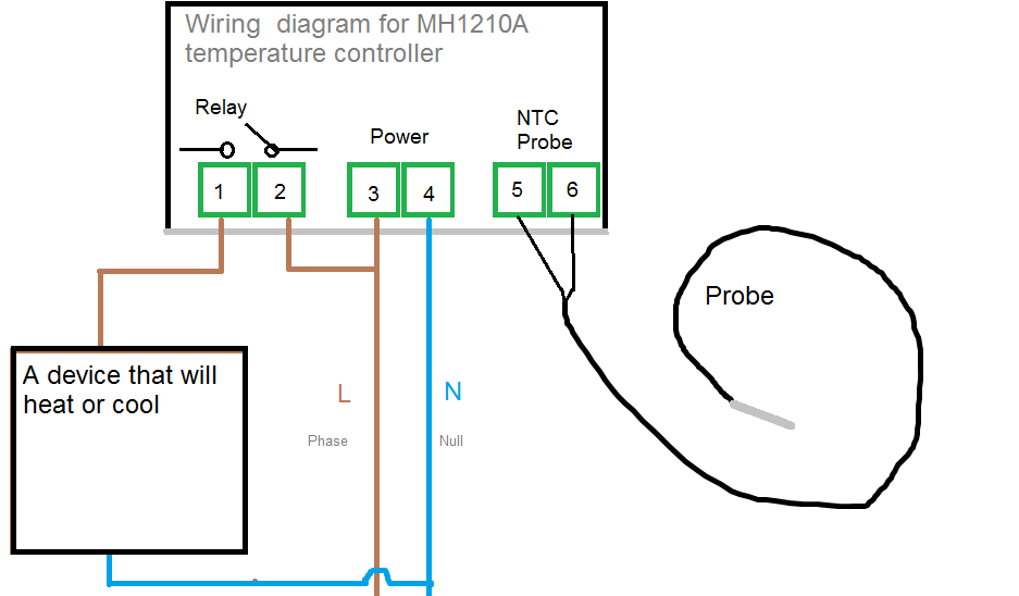 wiring diagram temperature controller MH1210A?resize\=665%2C389 diagrams 850995 little giant baptistry low voltage controller little giant pump wiring diagram at soozxer.org