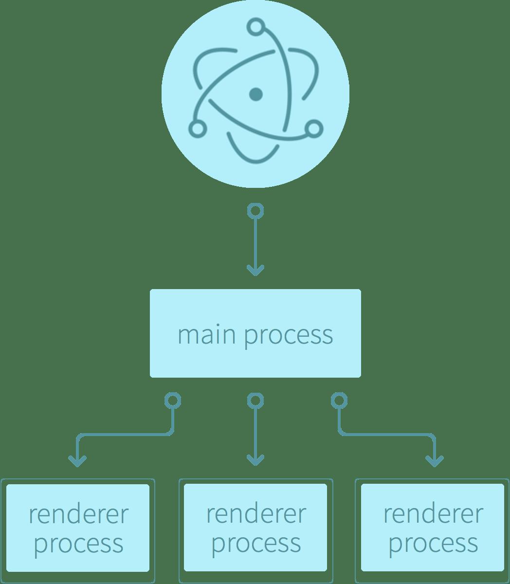 Airbnb Web Clone Github