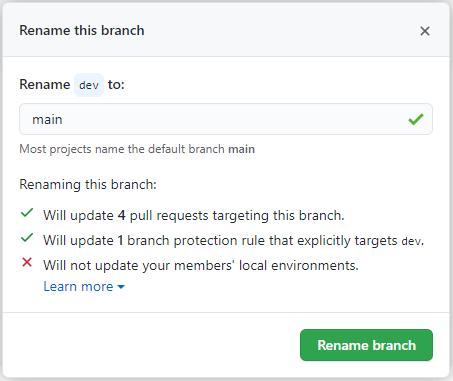 Branch rename dialog