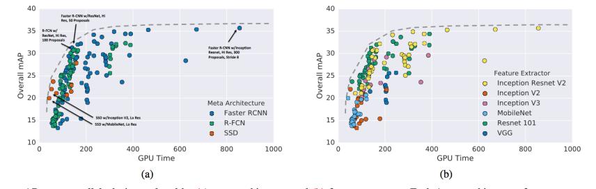 MobileNets: Efficient Convolutional Neural Networks for Mobile