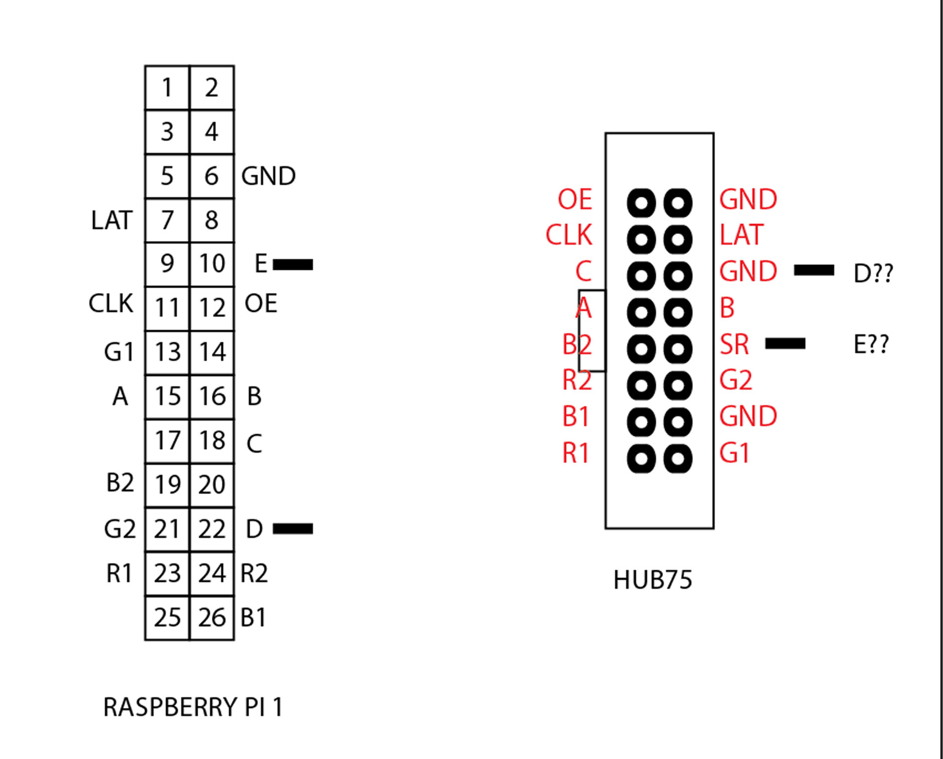 Need Help With 64x64 Module P3 9 Issue 715 Hzeller