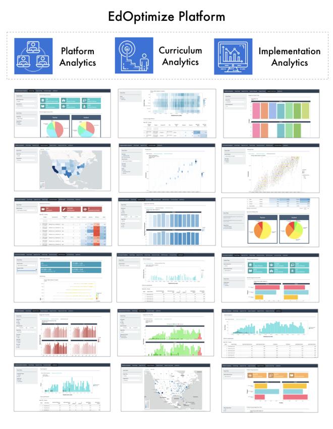 EdOptimize – An Open Source K-12 Learning Analytics Platform