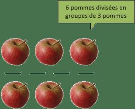 división de enteros Propiedades matemáticas