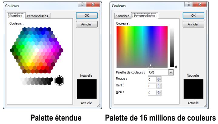 La boîte de dialogue Couleurs et son large panel de couleurs
