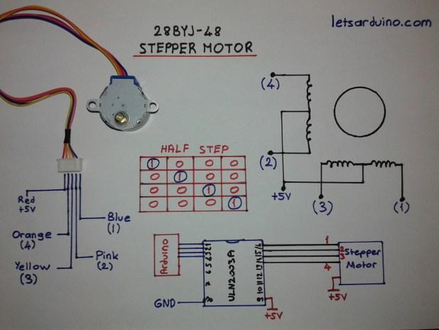 Stepper Motor 28byj 48 12v Datasheet Automotivegarage Org