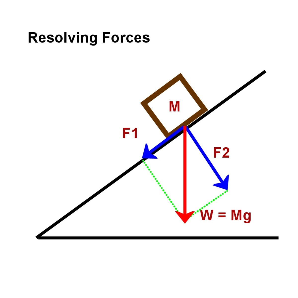 Force Weight Newtons Velocity Mass And Friction